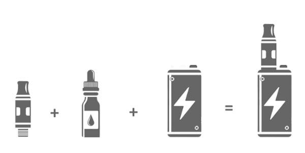Cigarros electrónicos sin perjuicios para la salud